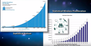 EMF Sensitivity, Wi-Fi and Cell Phone radiation | Meridian